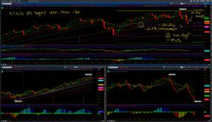 Screen Shot 2014-04-12 Blog Post SPX Target 1800, Then 1760