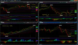 Screen Shot 2014-04-15 Blog Post PSX Testing Upward Resistance